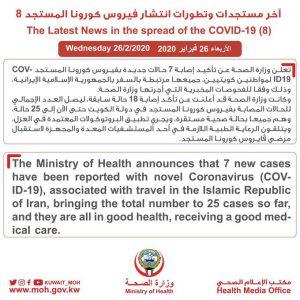 بيان الصحة الكويتية