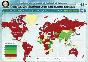 انفوجراف اقتصادات العالم